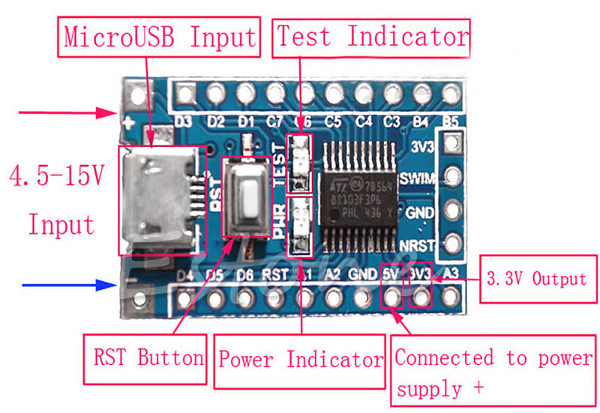 A first look at the STM8 - Ondrovo com